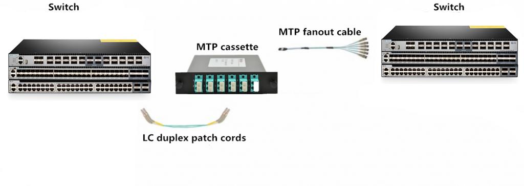 mpo fiber cassette