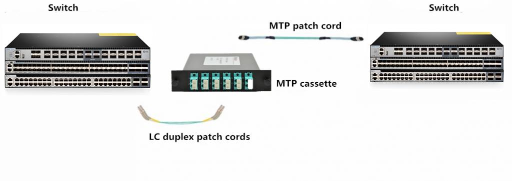 mtp cassette module