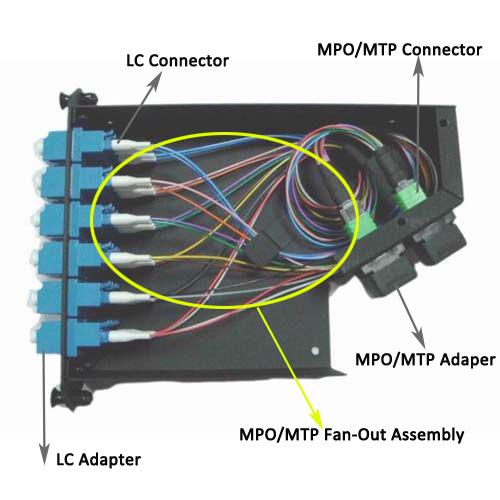 Fiber Cassette