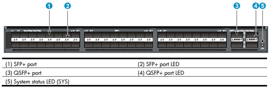 HP 5900AF JC772A Switch