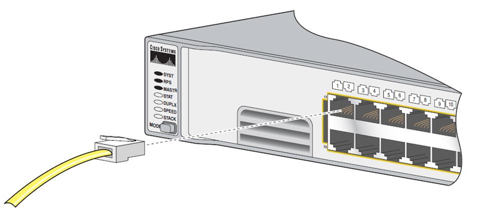 Cisco Catalyst 3750 RJ45 connection