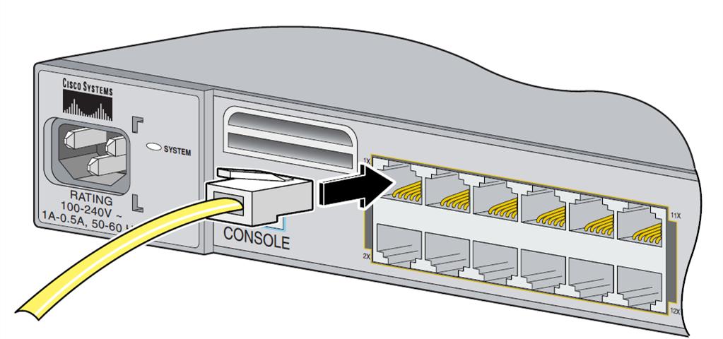 Cisco ME 3400 RJ45 port connection