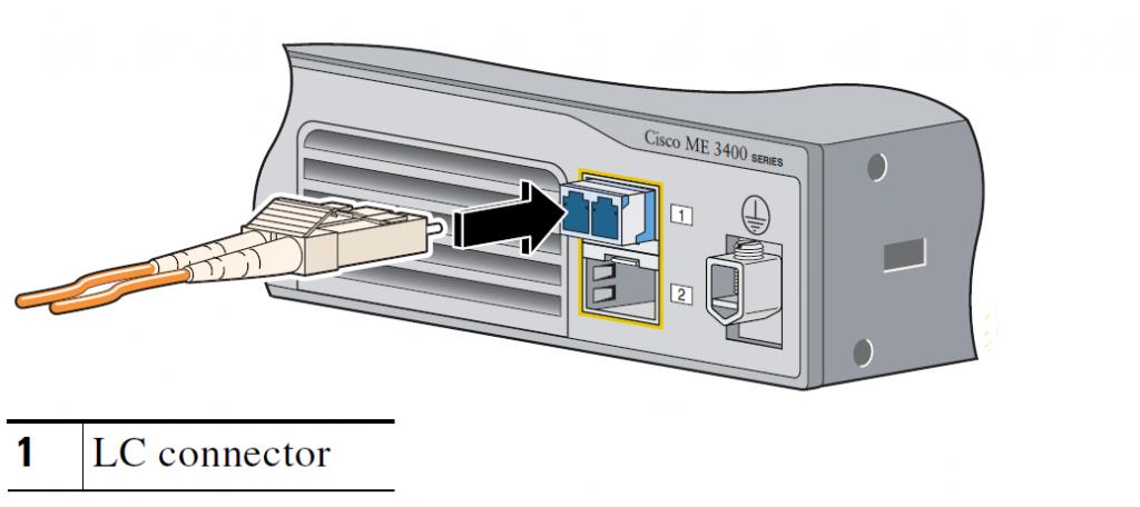 Cisco ME 3400 SFP port connection using fiber optic cable