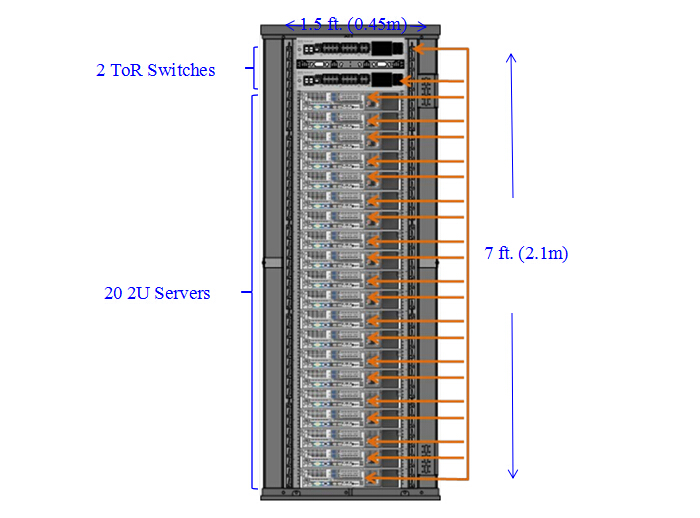 10g sfp+ copper cable length