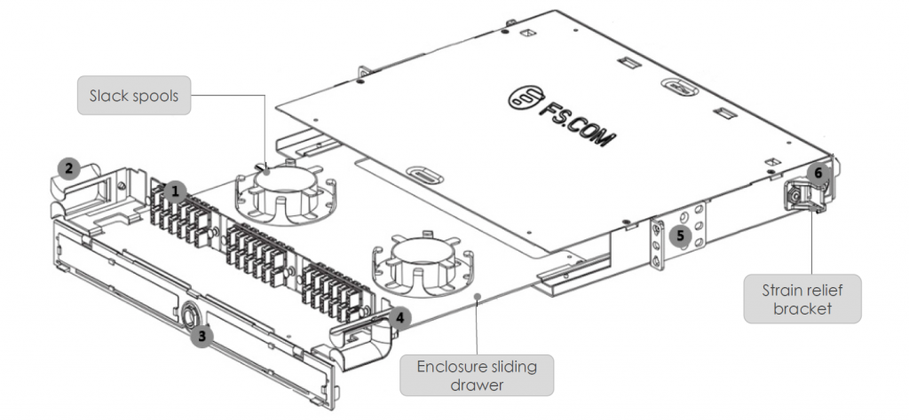slide-outrack mount fiber enclosure