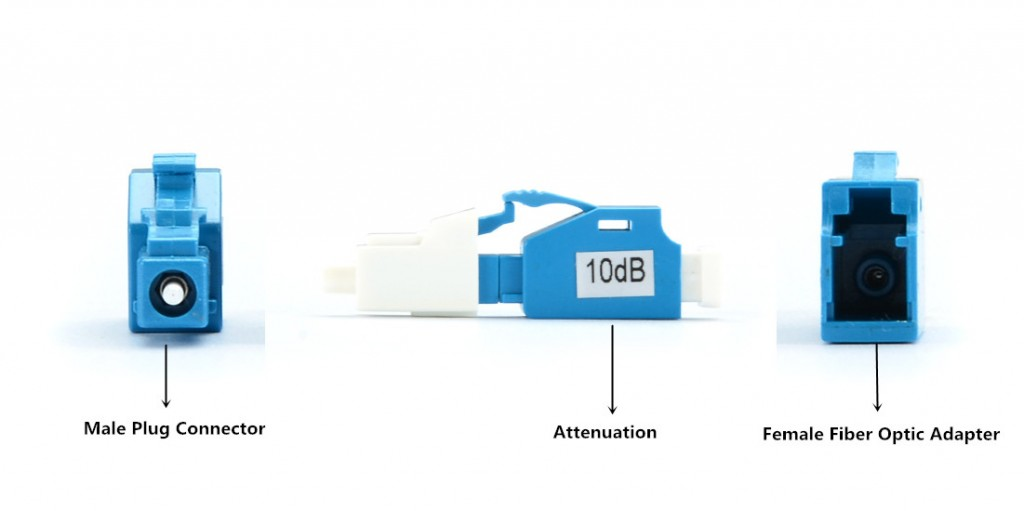 Fixed Fiber Attenuator