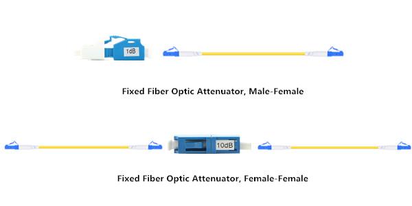 female to male fixed fiber attenuators