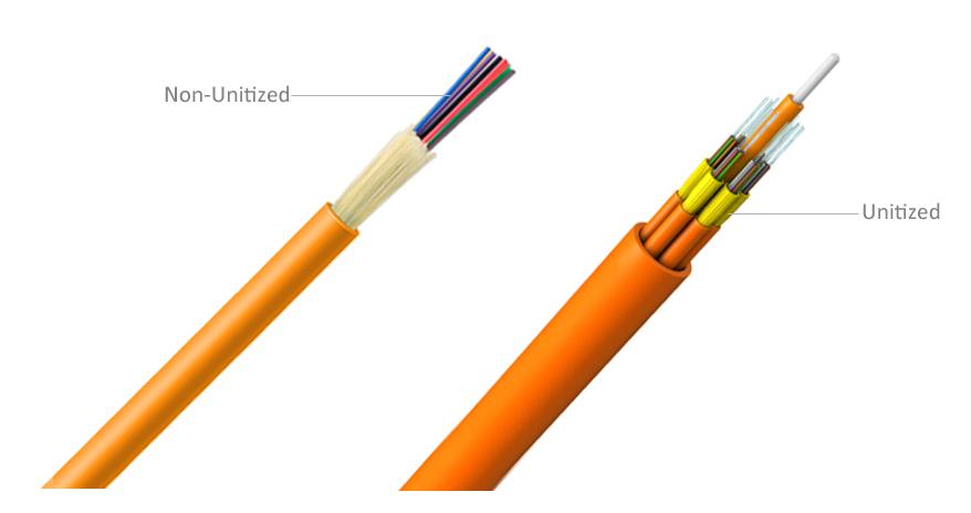non-untized distribution cable vs. unitized distribution cable