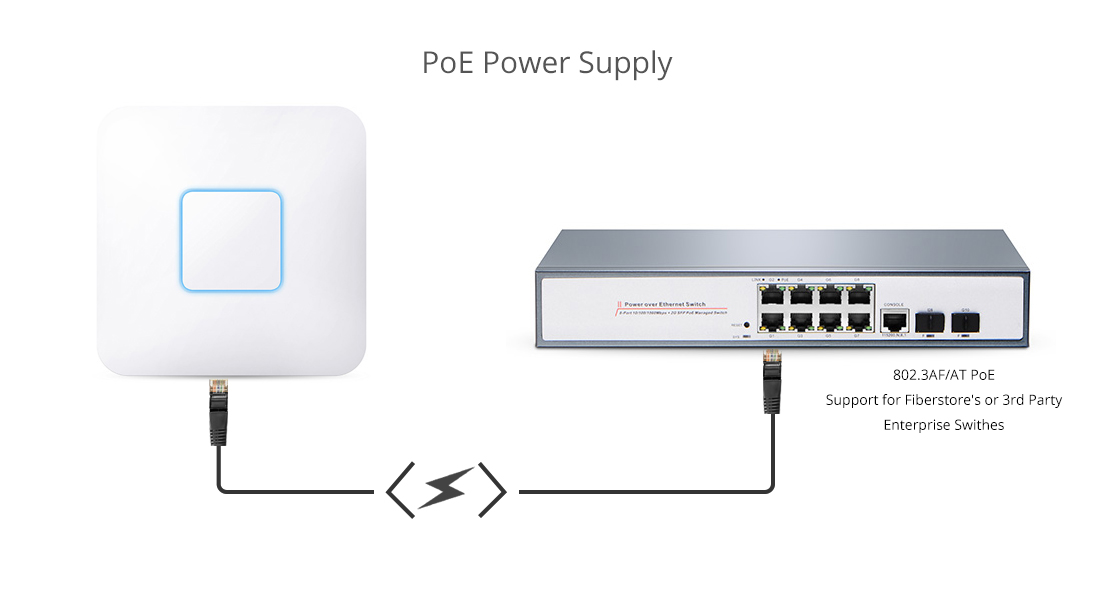 wireless access point connection