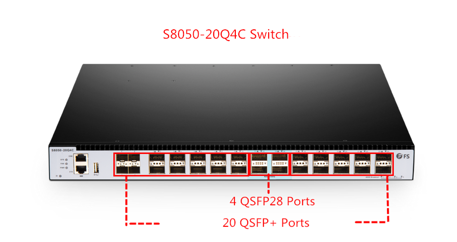 altS8050-20Q4C 100G switches