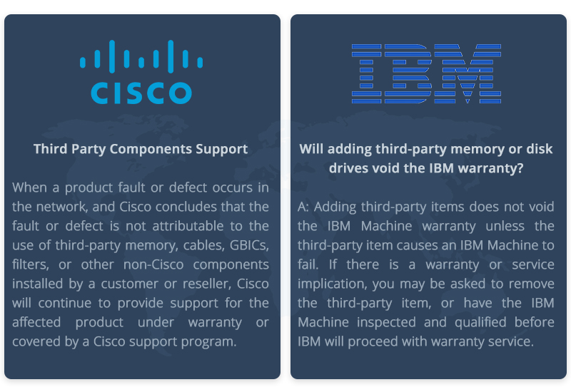 OEM third party module support statements.