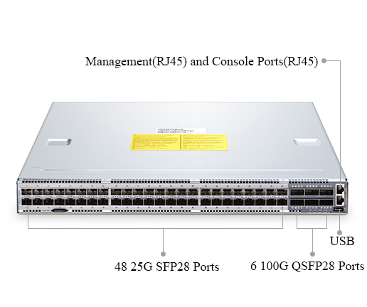 25G Switch port