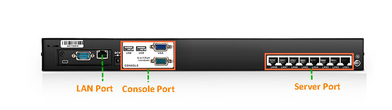 set up kvm switches