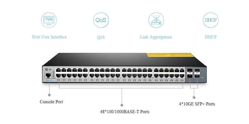 48 Port Gigabit Switch