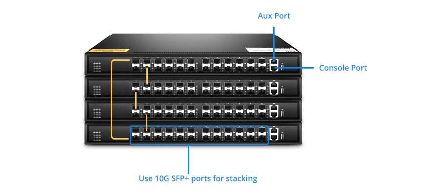 Switch Stacking With FS S5900-24S