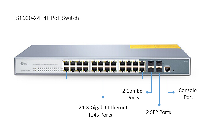 24 port managed poe switch