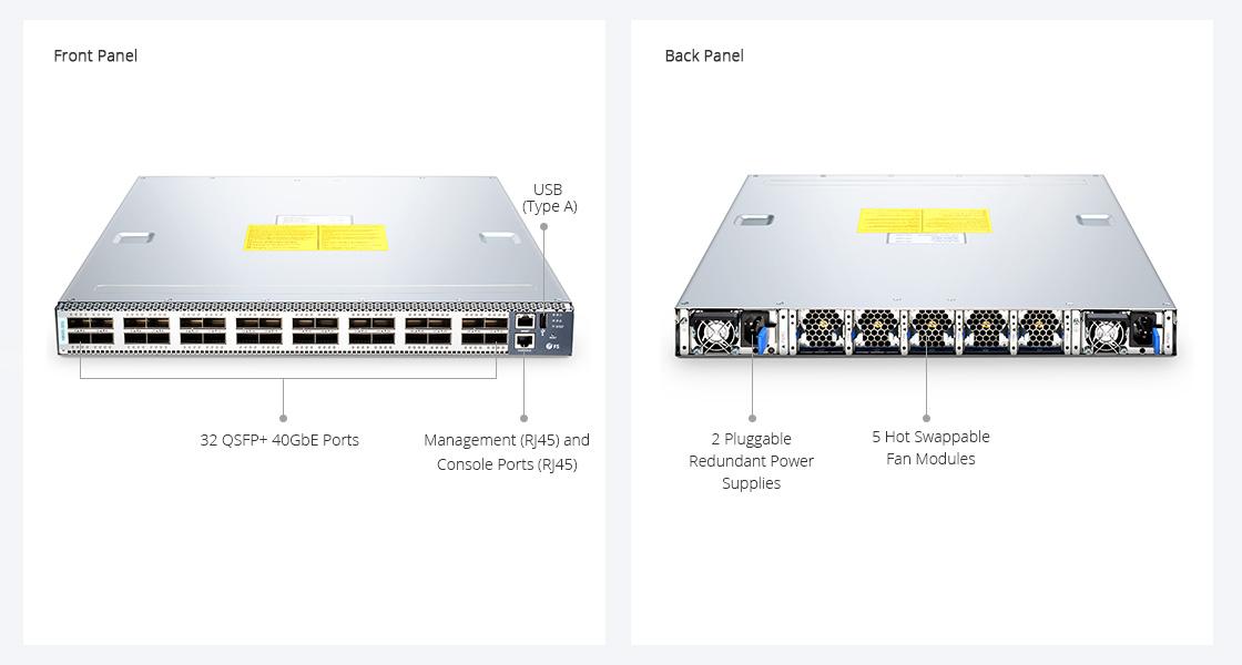 40g network switch