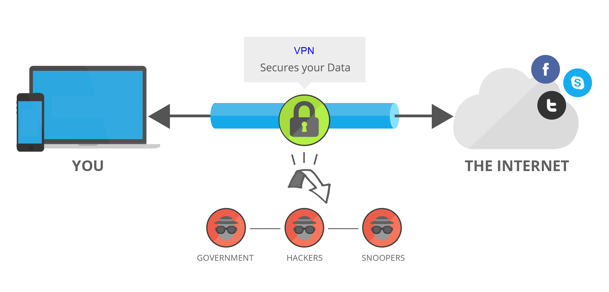 what is vpn router