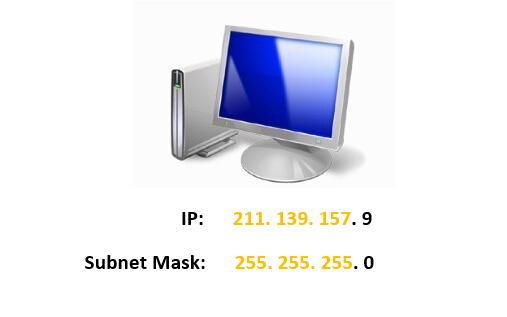 ip address vs subnet mask