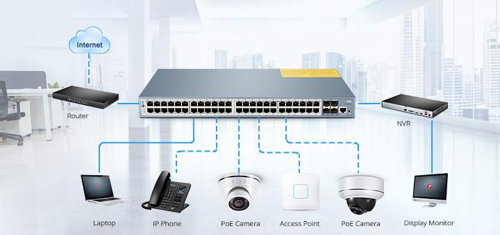 FS S1600-48T4S Gigabit PoE+ Managed Network Switch
