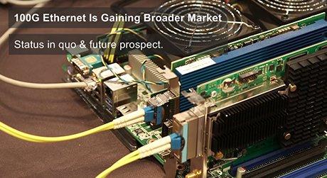 https://media.fs.com/images/solution/100g-ethernet-is-gaining-broader-market.jpg