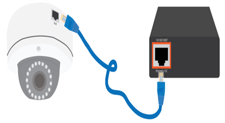 https://media.fs.com/images/solution/connect-poe-injector-to-ip-camera-1.png