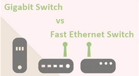 https://media.fs.com/images/solution/gigabit-ethernet-switch-vs-fast-ethernet-switch.jpg