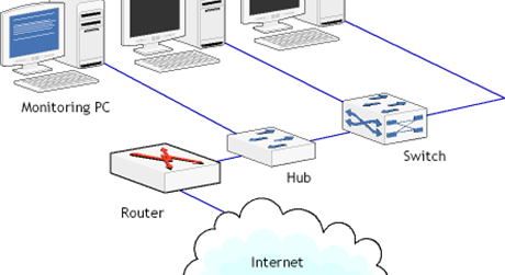 https://media.fs.com/images/solution/hubs-switches-routers.png