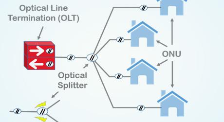 https://media.fs.com/images/solution/pon-network.jpg
