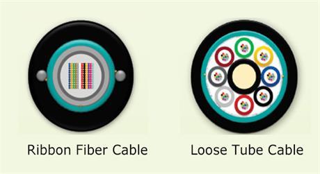 https://media.fs.com/images/solution/ribbon-fiber-vs-loose-tube-cable.jpg