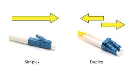https://media.fs.com/images/solution/simplex-vs-duplex-fiber-patch-cable.jpg